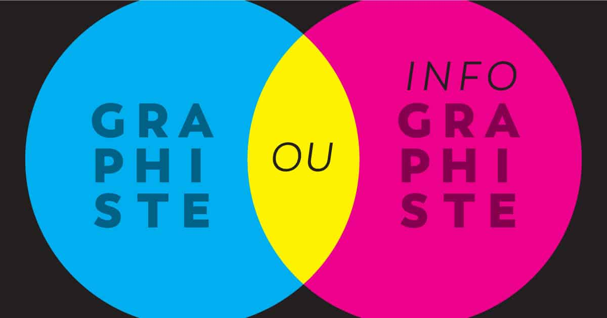 Graphiste ou infographiste